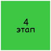 4-etap-otkritiya-kliniki-pod-kluch