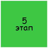 5-etap-otkritiya-kliniki-pod-kluch