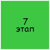7-etap-otkritiya-chastnoi-kliniki